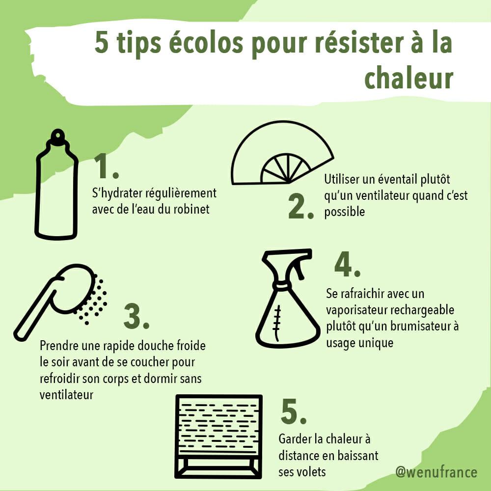 5 astuces pour résister à la chaleur s'hydrater se ventiler avec un éventail prendre une douche froide avant le coucher utiliser un spray rechargeable pour se rafraichir baisser ses volets